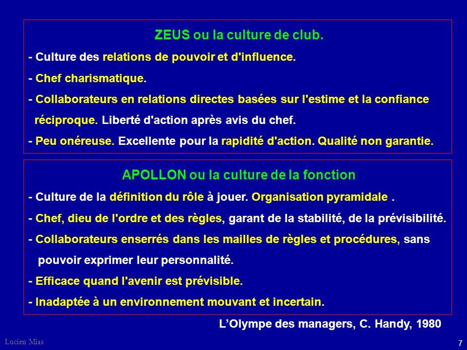 6 Lucien Mias II - La culture des organisations Avant de forger une nouvelle culture, encore faut-il savoir laquelle préexiste dans l'organisation ! 4