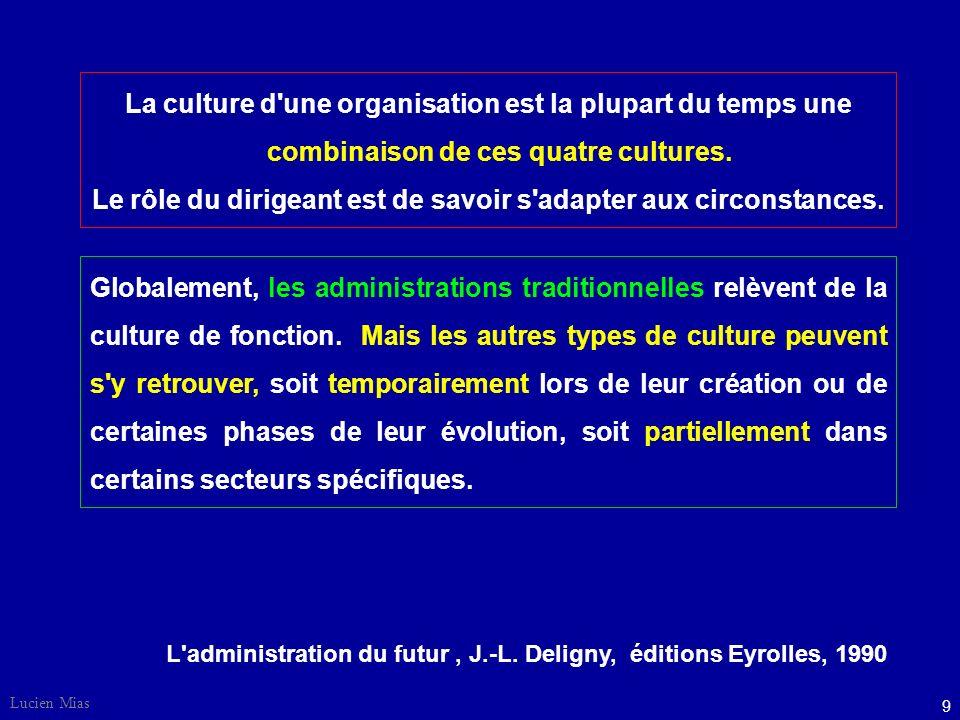 9 Lucien Mias La culture d une organisation est la plupart du temps une combinaison de ces quatre cultures.