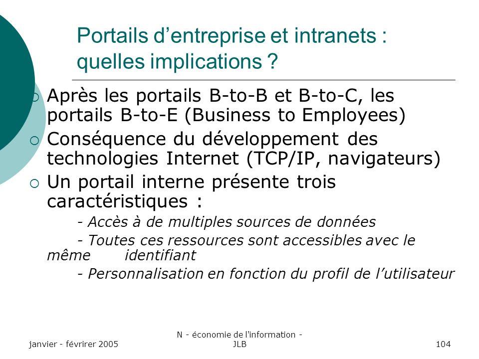 janvier - févrirer 2005 N - économie de l information - JLB104 Portails dentreprise et intranets : quelles implications .