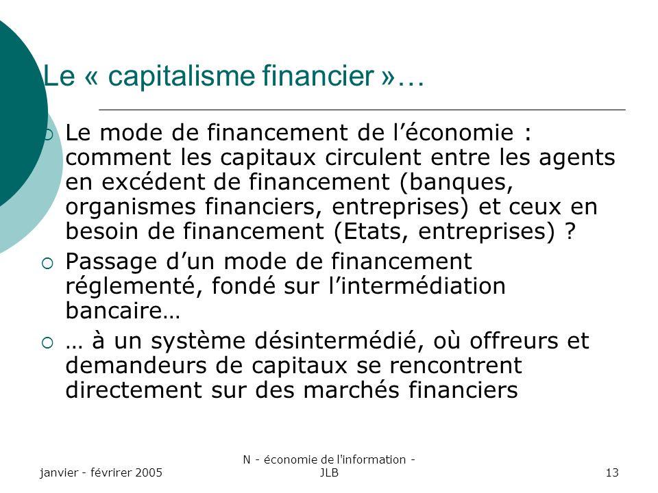 janvier - févrirer 2005 N - économie de l information - JLB13 Le « capitalisme financier »… Le mode de financement de léconomie : comment les capitaux circulent entre les agents en excédent de financement (banques, organismes financiers, entreprises) et ceux en besoin de financement (Etats, entreprises) .