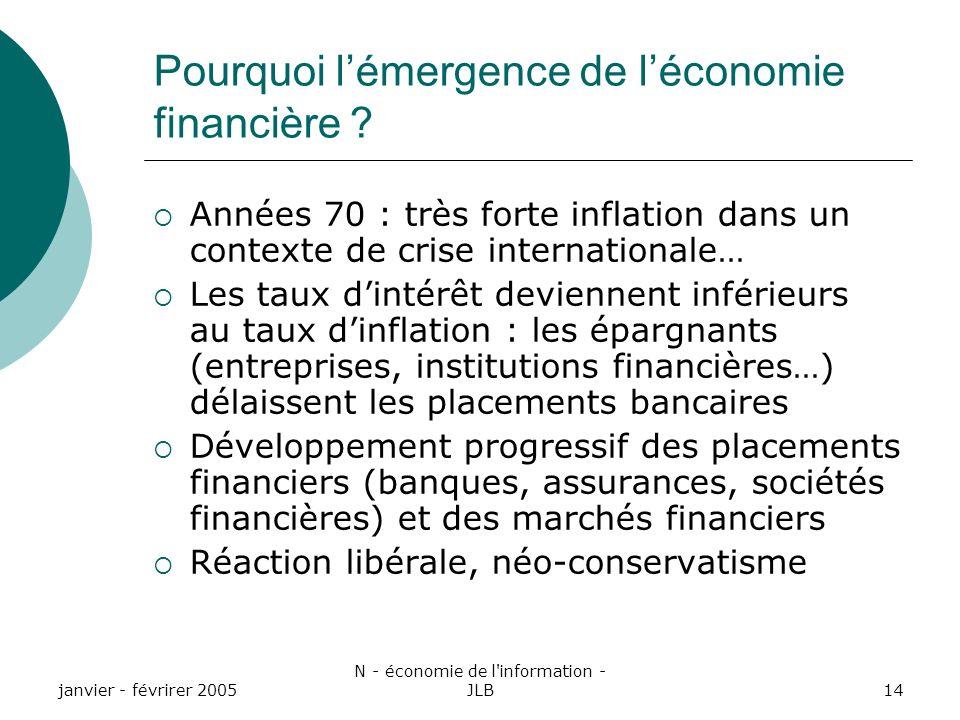 janvier - févrirer 2005 N - économie de l information - JLB14 Pourquoi lémergence de léconomie financière .