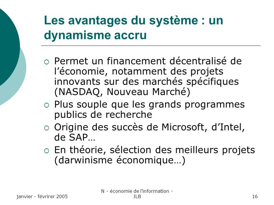 janvier - févrirer 2005 N - économie de l information - JLB16 Les avantages du système : un dynamisme accru Permet un financement décentralisé de léconomie, notamment des projets innovants sur des marchés spécifiques (NASDAQ, Nouveau Marché) Plus souple que les grands programmes publics de recherche Origine des succès de Microsoft, dIntel, de SAP… En théorie, sélection des meilleurs projets (darwinisme économique…)