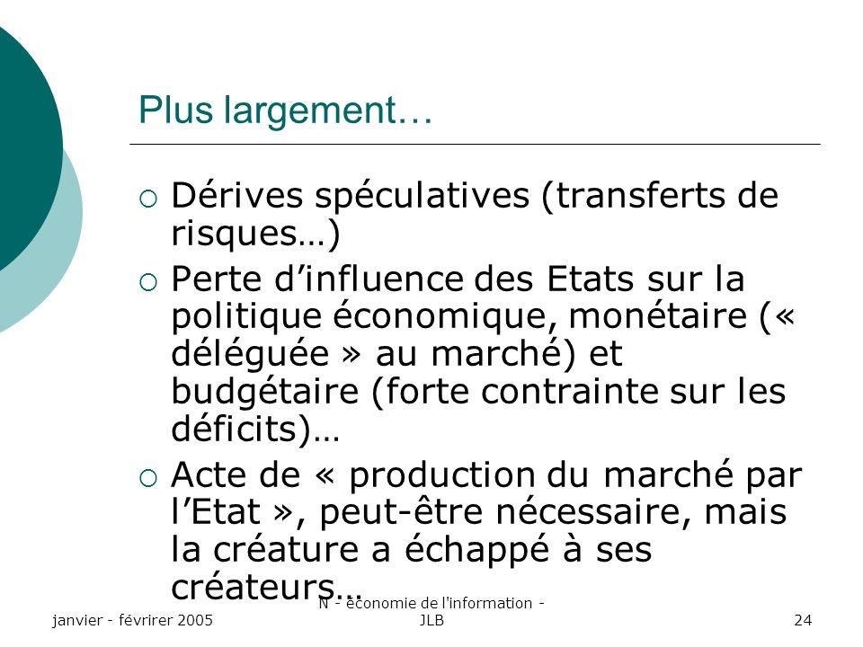 janvier - févrirer 2005 N - économie de l information - JLB24 Plus largement… Dérives spéculatives (transferts de risques…) Perte dinfluence des Etats sur la politique économique, monétaire (« déléguée » au marché) et budgétaire (forte contrainte sur les déficits)… Acte de « production du marché par lEtat », peut-être nécessaire, mais la créature a échappé à ses créateurs…