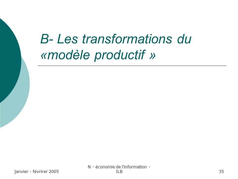 janvier - févrirer 2005 N - économie de l information - JLB35 B- Les transformations du «modèle productif »