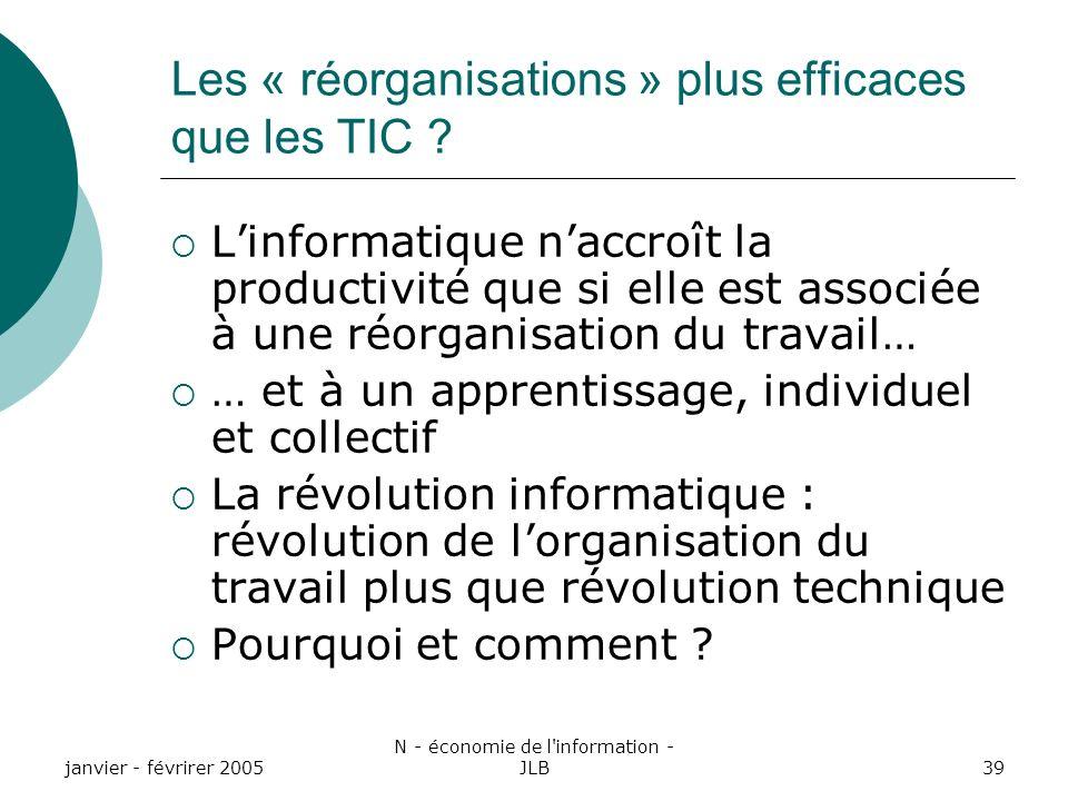 janvier - févrirer 2005 N - économie de l information - JLB39 Les « réorganisations » plus efficaces que les TIC .