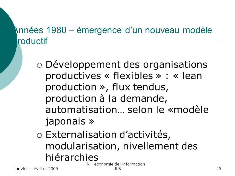janvier - févrirer 2005 N - économie de l information - JLB46 Années 1980 – émergence dun nouveau modèle productif Développement des organisations productives « flexibles » : « lean production », flux tendus, production à la demande, automatisation… selon le «modèle japonais » Externalisation dactivités, modularisation, nivellement des hiérarchies
