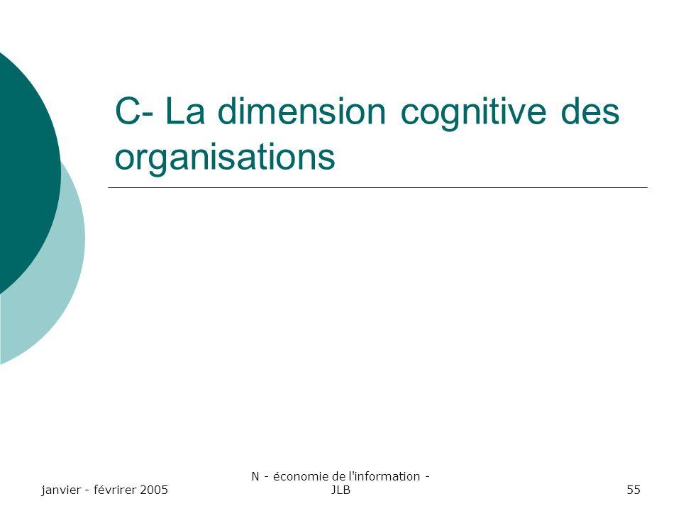 janvier - févrirer 2005 N - économie de l information - JLB55 C- La dimension cognitive des organisations