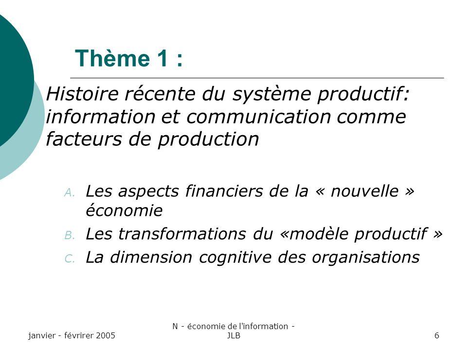janvier - févrirer 2005 N - économie de l information - JLB6 Thème 1 : Histoire récente du système productif: information et communication comme facteurs de production A.