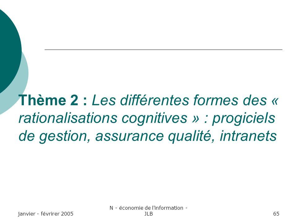 janvier - févrirer 2005 N - économie de l information - JLB65 Thème 2 : Les différentes formes des « rationalisations cognitives » : progiciels de gestion, assurance qualité, intranets