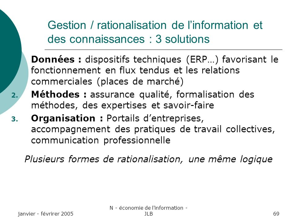janvier - févrirer 2005 N - économie de l information - JLB69 Gestion / rationalisation de linformation et des connaissances : 3 solutions 1.