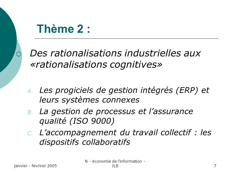 janvier - févrirer 2005 N - économie de l information - JLB7 Thème 2 : Des rationalisations industrielles aux «rationalisations cognitives» A.