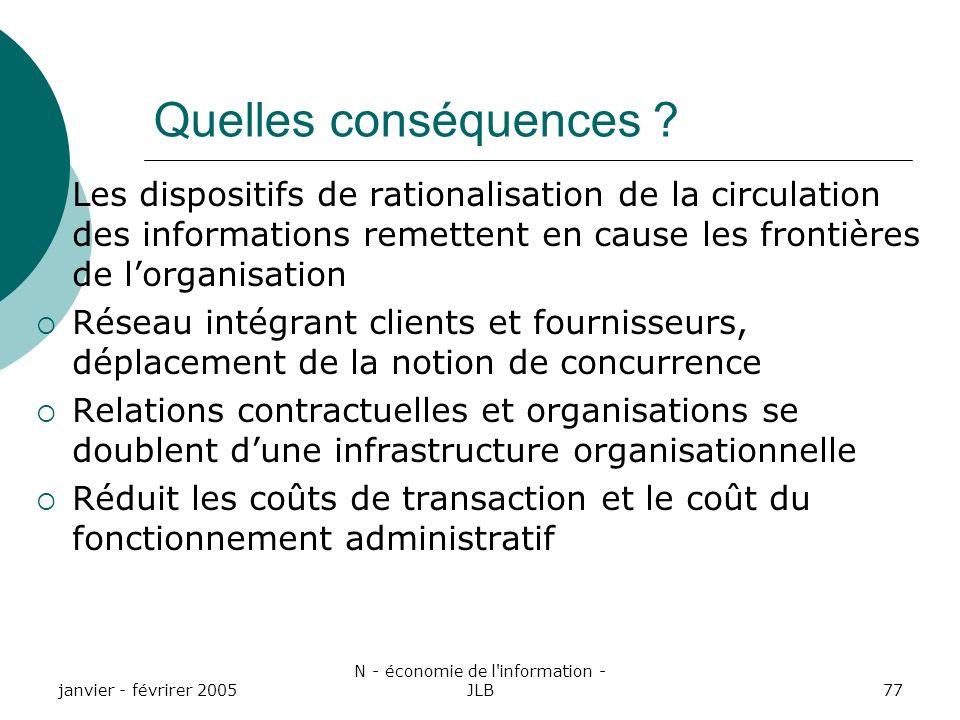 janvier - févrirer 2005 N - économie de l information - JLB77 Quelles conséquences .