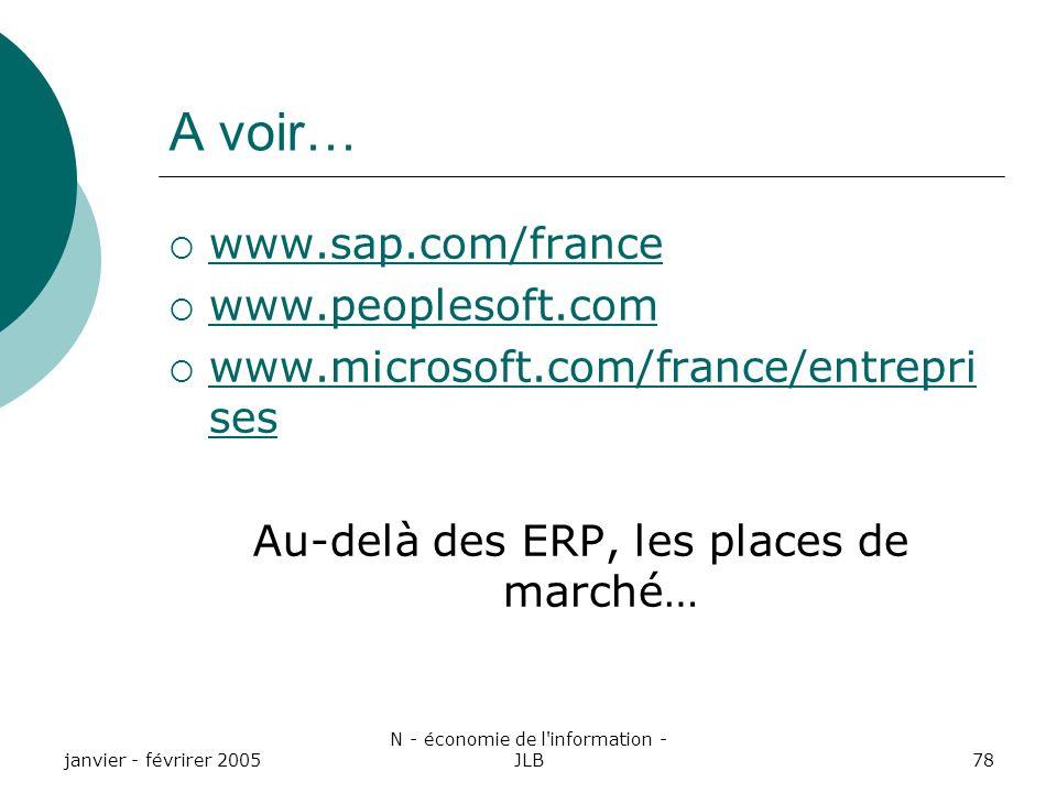 janvier - févrirer 2005 N - économie de l information - JLB78 A voir… www.sap.com/france www.peoplesoft.com www.microsoft.com/france/entrepri ses www.microsoft.com/france/entrepri ses Au-delà des ERP, les places de marché…