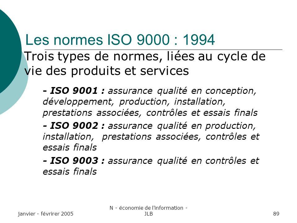 janvier - févrirer 2005 N - économie de l information - JLB89 Les normes ISO 9000 : 1994 Trois types de normes, liées au cycle de vie des produits et services - ISO 9001 : assurance qualité en conception, développement, production, installation, prestations associées, contrôles et essais finals - ISO 9002 : assurance qualité en production, installation, prestations associées, contrôles et essais finals - ISO 9003 : assurance qualité en contrôles et essais finals