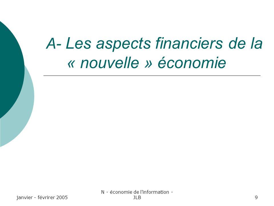 janvier - févrirer 2005 N - économie de l information - JLB9 A- Les aspects financiers de la « nouvelle » économie
