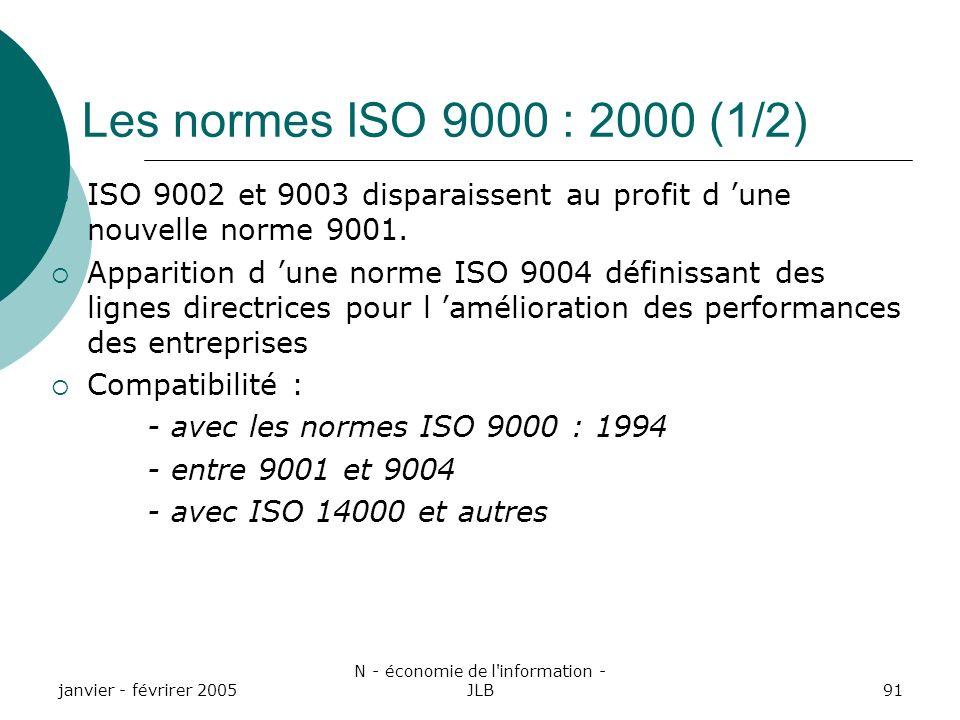 janvier - févrirer 2005 N - économie de l information - JLB91 Les normes ISO 9000 : 2000 (1/2) ISO 9002 et 9003 disparaissent au profit d une nouvelle norme 9001.