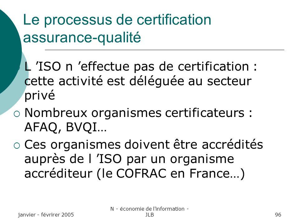janvier - févrirer 2005 N - économie de l information - JLB96 Le processus de certification assurance-qualité L ISO n effectue pas de certification : cette activité est déléguée au secteur privé Nombreux organismes certificateurs : AFAQ, BVQI… Ces organismes doivent être accrédités auprès de l ISO par un organisme accréditeur (le COFRAC en France…)