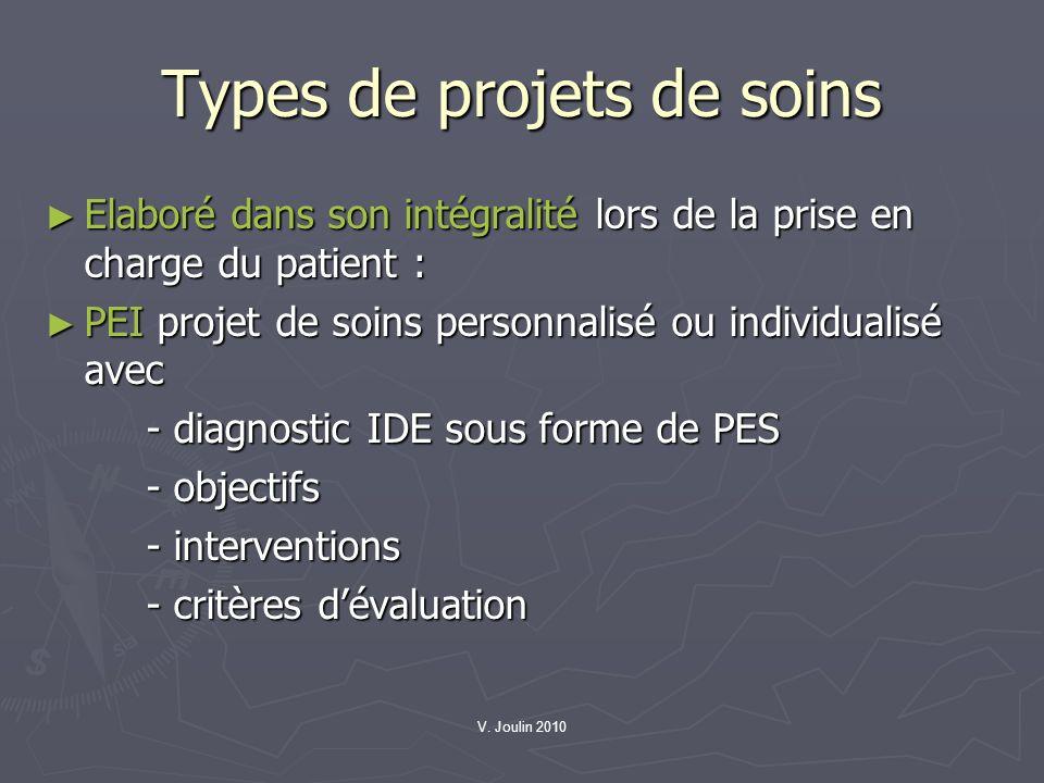 V. Joulin 2010 Types de projets de soins Elaboré dans son intégralité lors de la prise en charge du patient : Elaboré dans son intégralité lors de la