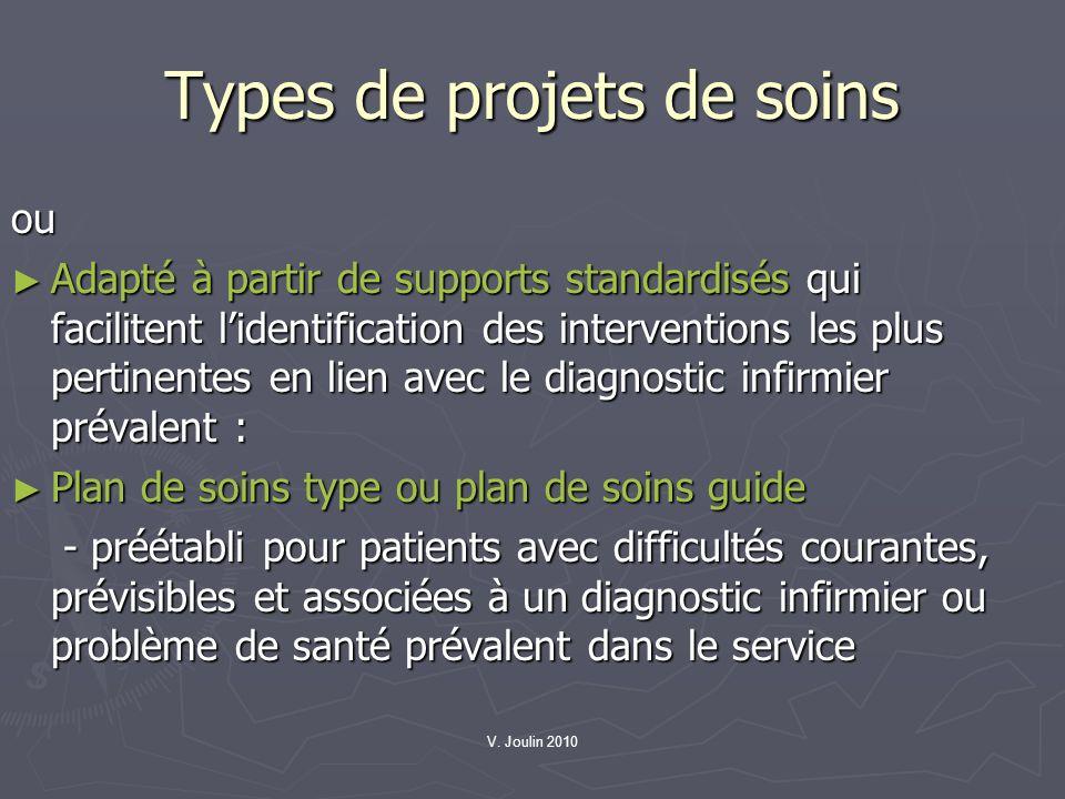 V. Joulin 2010 Types de projets de soins ou Adapté à partir de supports standardisés qui facilitent lidentification des interventions les plus pertine