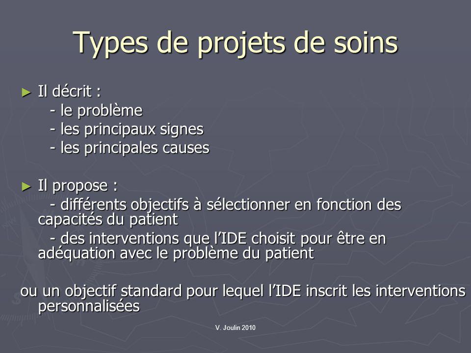 Types de projets de soins Il décrit : Il décrit : - le problème - le problème - les principaux signes - les principaux signes - les principales causes