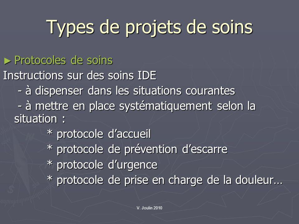 V. Joulin 2010 Types de projets de soins Protocoles de soins Protocoles de soins Instructions sur des soins IDE - à dispenser dans les situations cour