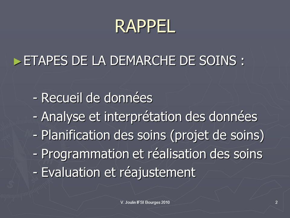 V. Joulin IFSI Bourges 20102 RAPPEL ETAPES DE LA DEMARCHE DE SOINS : ETAPES DE LA DEMARCHE DE SOINS : - Recueil de données - Recueil de données - Anal