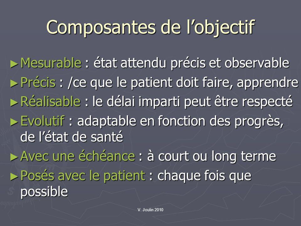 V. Joulin 2010 Composantes de lobjectif Mesurable : état attendu précis et observable Mesurable : état attendu précis et observable Précis : /ce que l