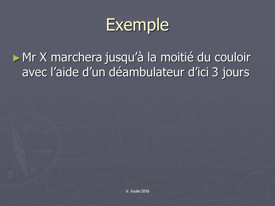 V. Joulin 2010 Exemple Mr X marchera jusquà la moitié du couloir avec laide dun déambulateur dici 3 jours Mr X marchera jusquà la moitié du couloir av