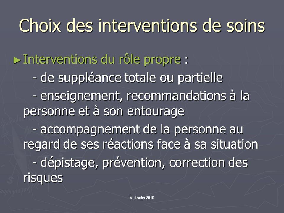 V. Joulin 2010 Choix des interventions de soins Interventions du rôle propre : Interventions du rôle propre : - de suppléance totale ou partielle - de