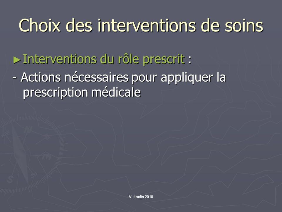 V. Joulin 2010 Choix des interventions de soins Interventions du rôle prescrit : Interventions du rôle prescrit : - Actions nécessaires pour appliquer