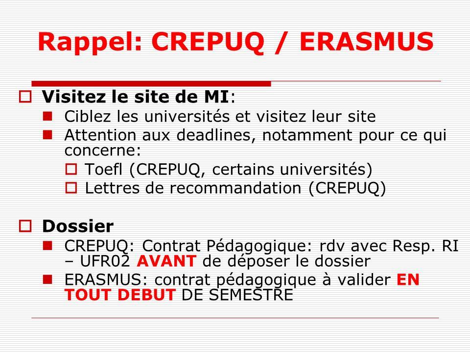 Rappel: CREPUQ / ERASMUS Visitez le site de MI: Ciblez les universités et visitez leur site Attention aux deadlines, notamment pour ce qui concerne: T