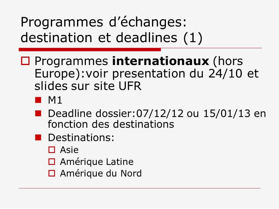 Programmes déchanges: destination et deadlines (2) Programme CREPUQ (Québec) L3 et M1 Inscription on line: Les codes pour accéder aux formulaires en ligne dans le site du Crepuq sont à demander à partir de décembre 2012 par courriel à : outgoing@univ-paris1.froutgoing@univ-paris1.fr Deadline dossier: et les dossiers / papier sont à adresser à la Maison Internationale le 15 février 2013 au plus tard