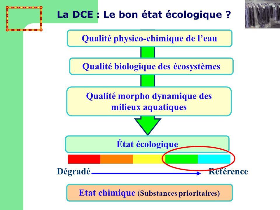 Qualité physico-chimique de leau Qualité morpho dynamique des milieux aquatiques État écologique DégradéRéférence Etat chimique (Substances prioritair