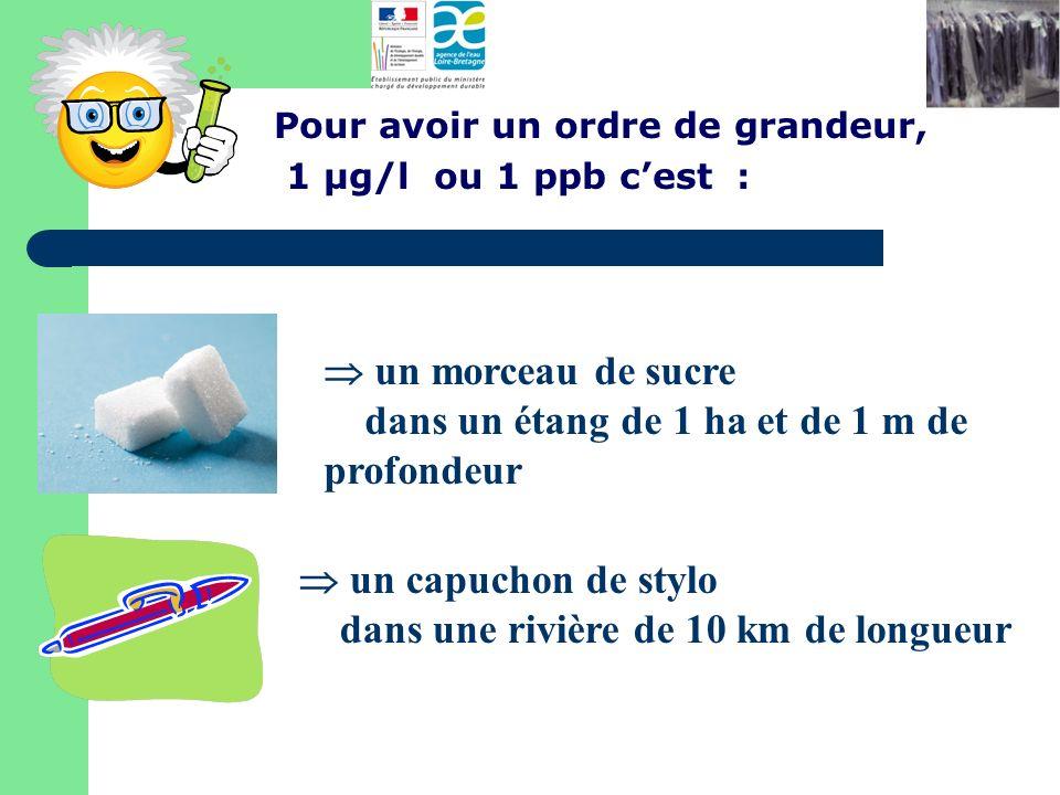 Pour avoir un ordre de grandeur, 1 µg/l ou 1 ppb cest : un morceau de sucre dans un étang de 1 ha et de 1 m de profondeur un capuchon de stylo dans un