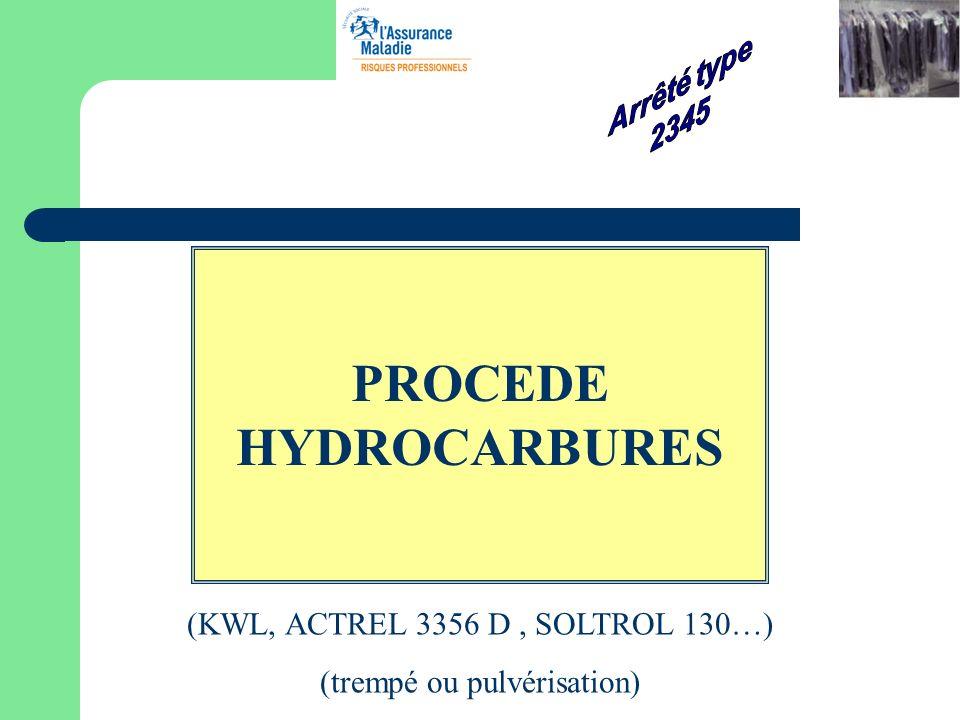 PROCEDE HYDROCARBURES (KWL, ACTREL 3356 D, SOLTROL 130…) (trempé ou pulvérisation)
