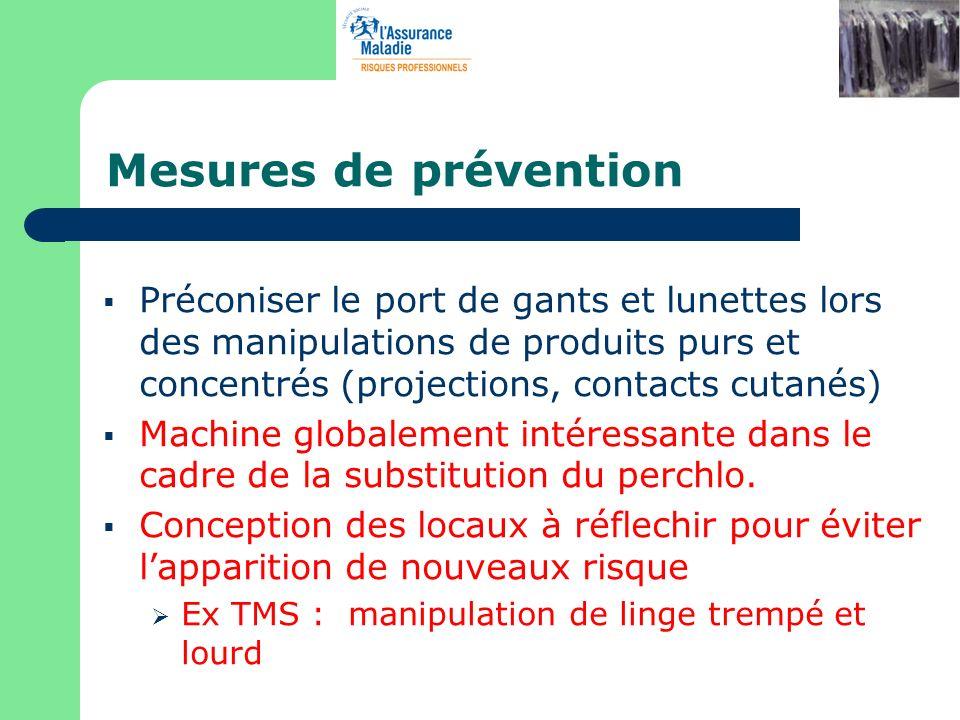 Mesures de prévention Préconiser le port de gants et lunettes lors des manipulations de produits purs et concentrés (projections, contacts cutanés) Ma