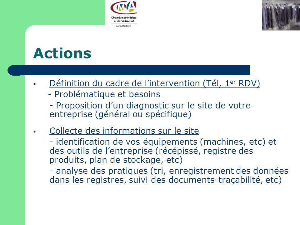 Actions Définition du cadre de lintervention (Tél, 1 er RDV) - Problématique et besoins - Proposition dun diagnostic sur le site de votre entreprise (