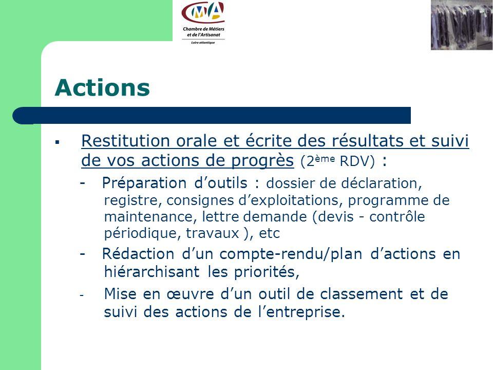 Actions Restitution orale et écrite des résultats et suivi de vos actions de progrès (2 ème RDV) : - Préparation doutils : dossier de déclaration, reg