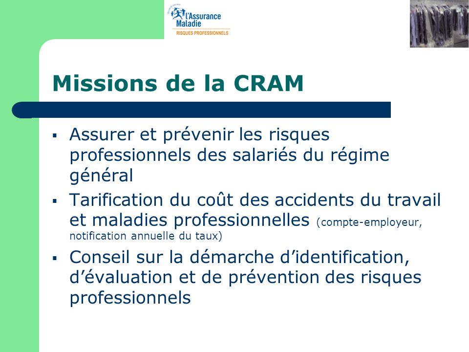 Missions de la CRAM Assurer et prévenir les risques professionnels des salariés du régime général Tarification du coût des accidents du travail et mal