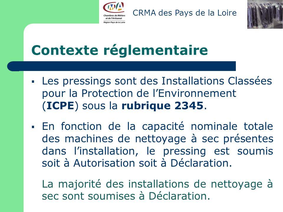 Contexte réglementaire Les pressings sont des Installations Classées pour la Protection de lEnvironnement (ICPE) sous la rubrique 2345. En fonction de