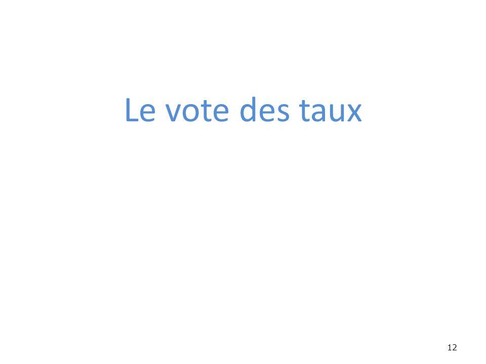 Le vote des taux 12