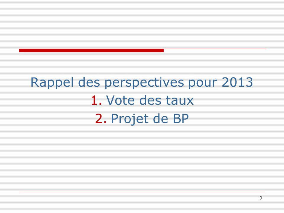 Rappel des perspectives pour 2013 1.Vote des taux 2.Projet de BP 2