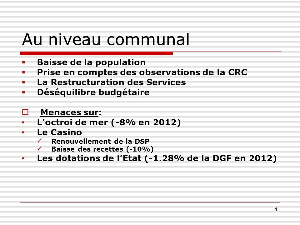 Au niveau communal Baisse de la population Prise en comptes des observations de la CRC La Restructuration des Services Déséquilibre budgétaire Menaces sur: Loctroi de mer (-8% en 2012) Le Casino Renouvellement de la DSP Baisse des recettes (-10%) Les dotations de lEtat (-1.28% de la DGF en 2012) 4