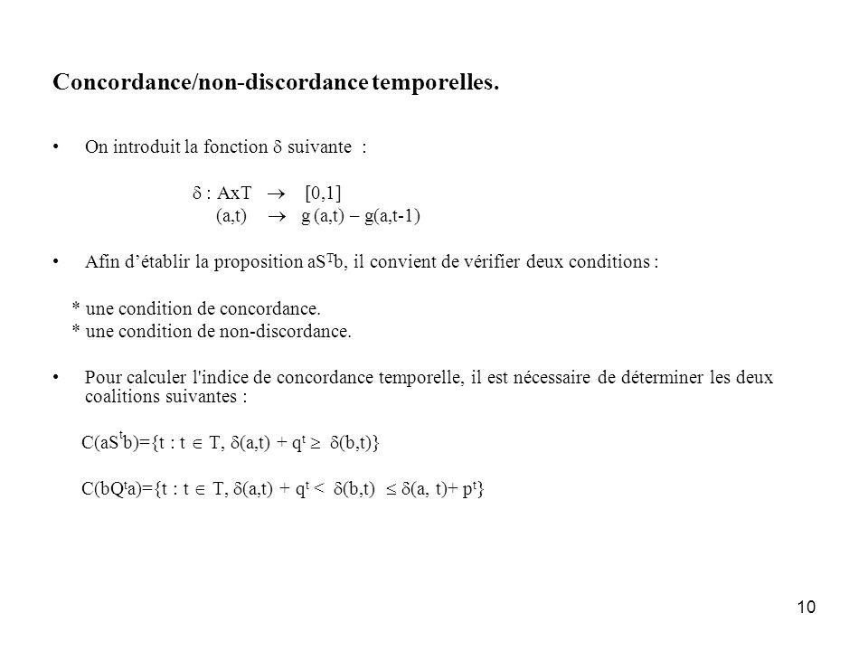 10 Concordance/non-discordance temporelles. On introduit la fonction suivante : : AxT [0,1] (a,t) g (a,t) – g(a,t-1) Afin détablir la proposition aS T