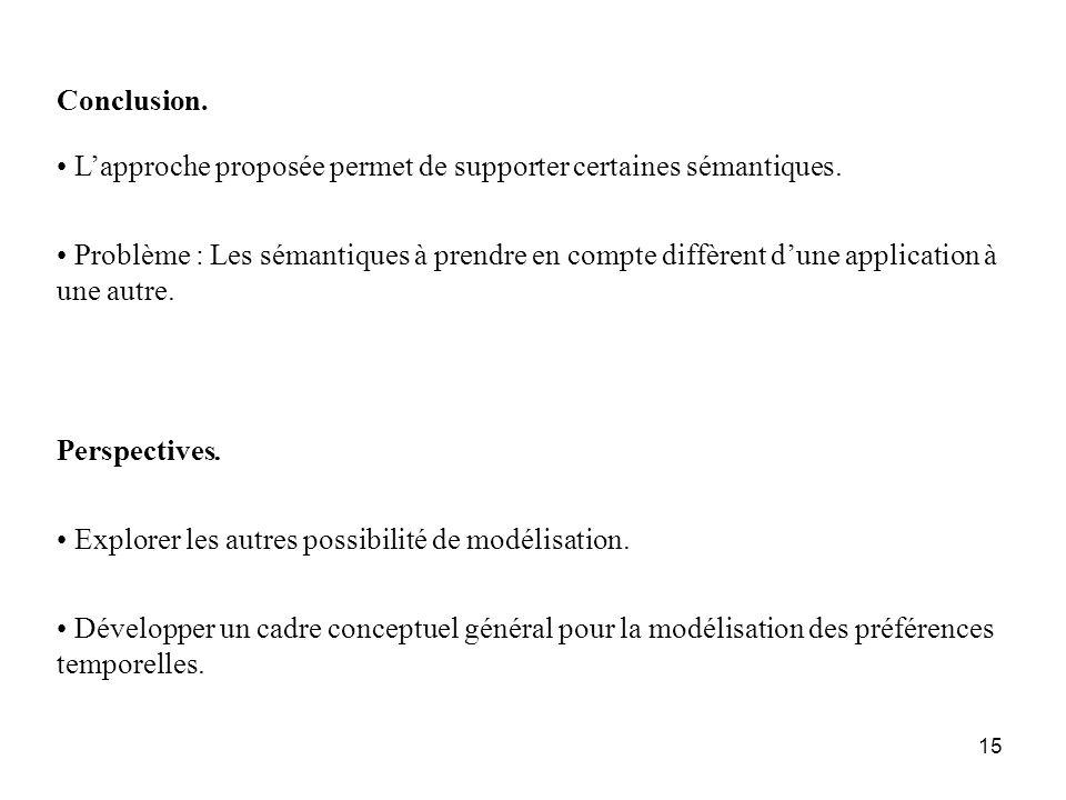 15 Conclusion. Lapproche proposée permet de supporter certaines sémantiques. Problème : Les sémantiques à prendre en compte diffèrent dune application