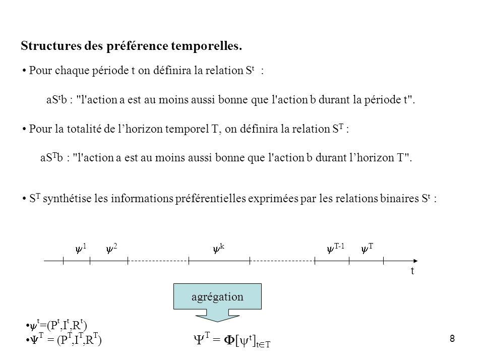 8 Structures des préférence temporelles. Pour chaque période t on définira la relation S t : aS t b :