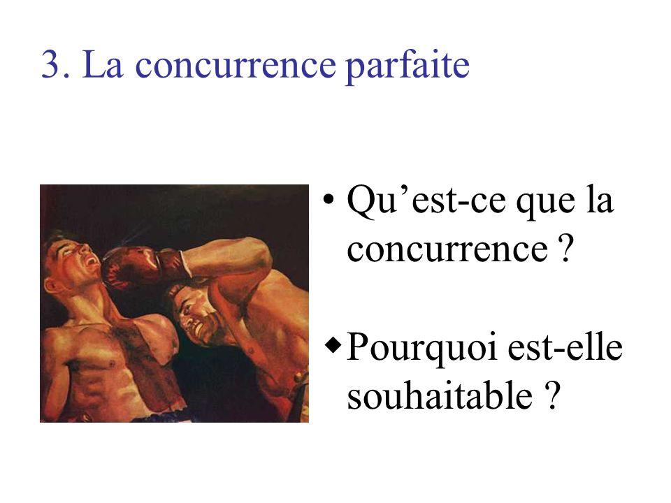3. La concurrence parfaite Quest-ce que la concurrence ? Pourquoi est-elle souhaitable ?