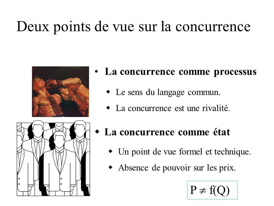 Deux points de vue sur la concurrence La concurrence comme processus Un point de vue formel et technique. La concurrence comme état Le sens du langage