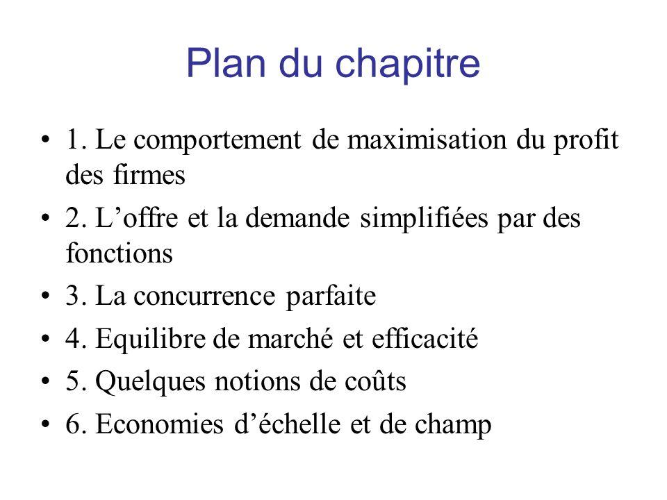 Plan du chapitre 1. Le comportement de maximisation du profit des firmes 2. Loffre et la demande simplifiées par des fonctions 3. La concurrence parfa