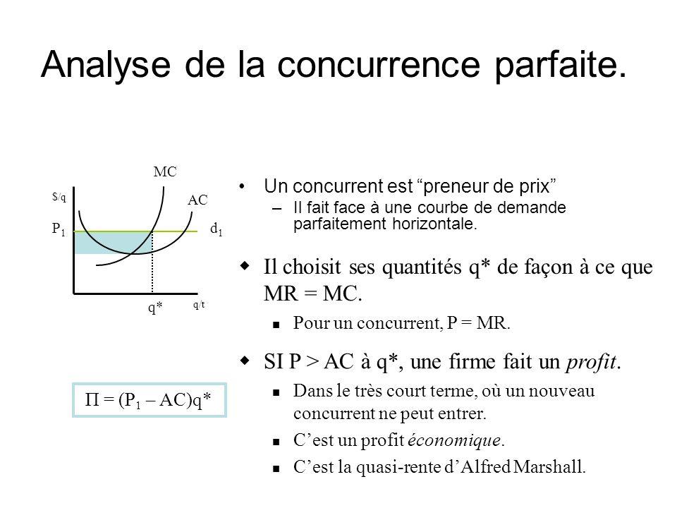 . Analyse de la concurrence parfaite. Un concurrent est preneur de prix –Il fait face à une courbe de demande parfaitement horizontale. $/q q/t P1P1 A